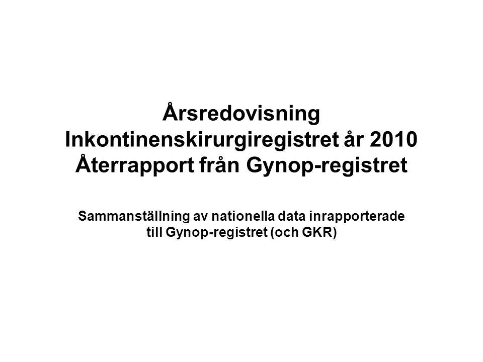 Årsredovisning Inkontinenskirurgiregistret år 2010 Återrapport från Gynop-registret