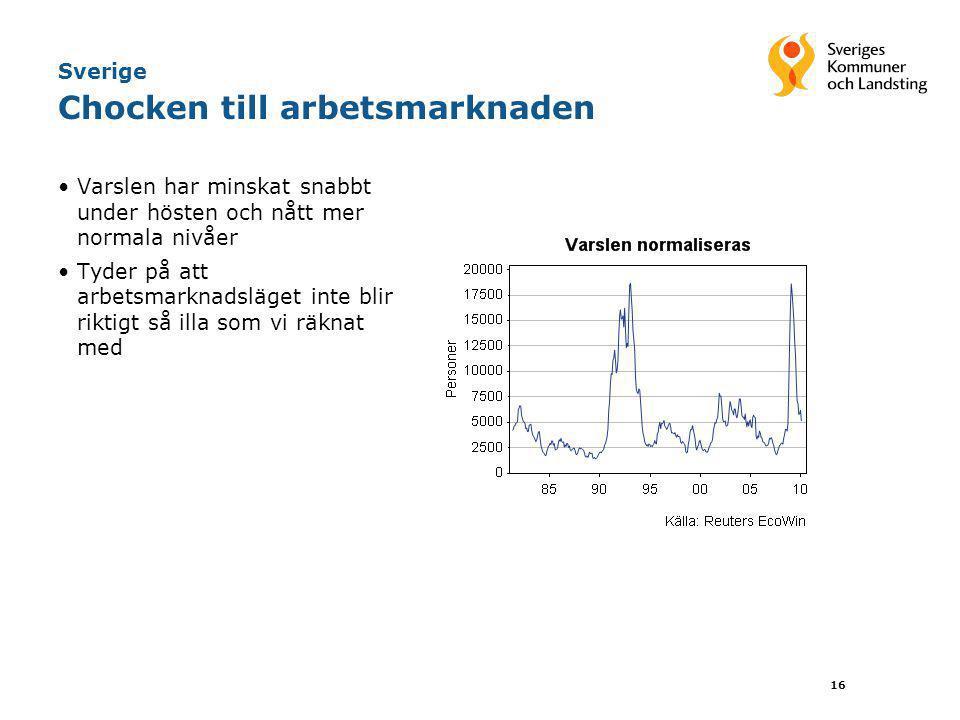 Sverige Chocken till arbetsmarknaden