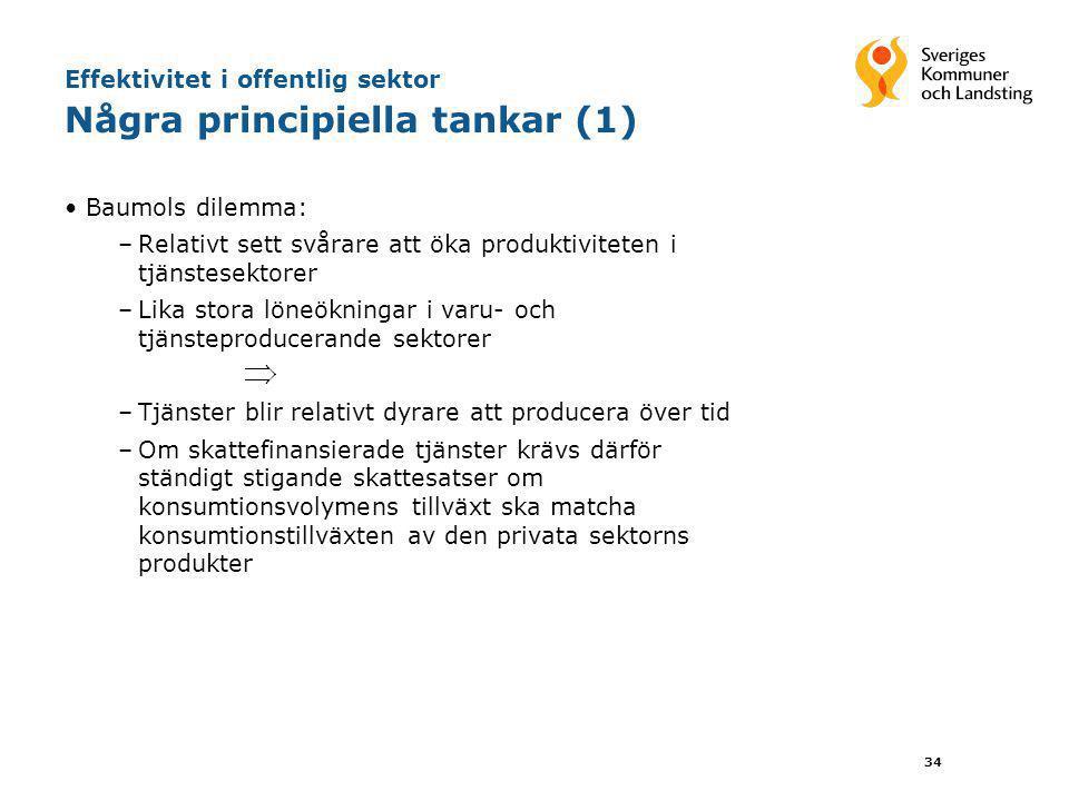 Effektivitet i offentlig sektor Några principiella tankar (1)