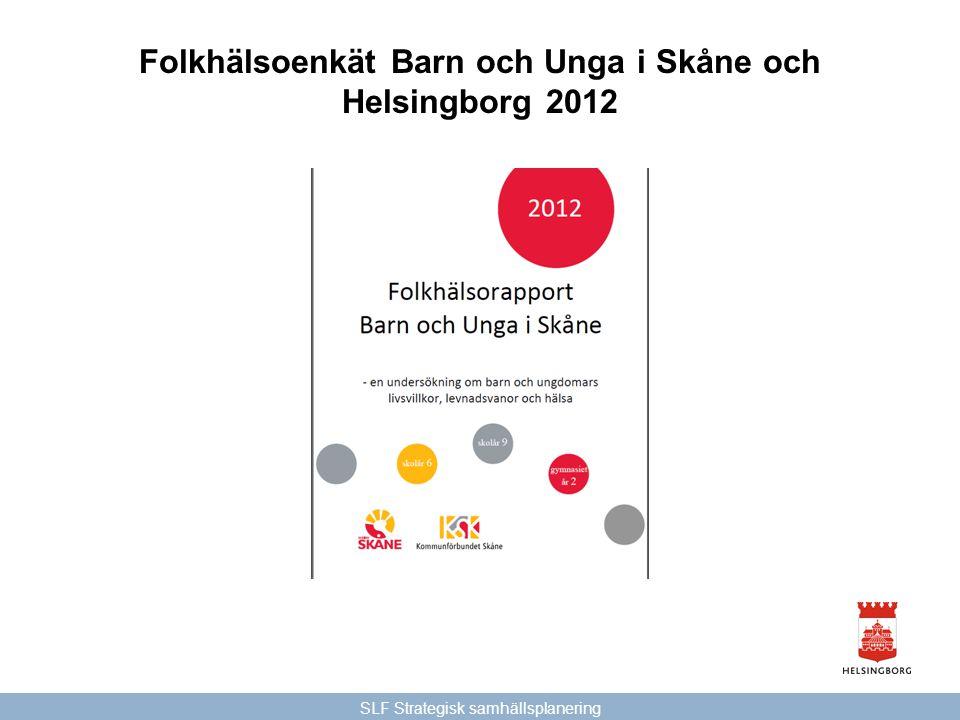 Folkhälsoenkät Barn och Unga i Skåne och Helsingborg 2012