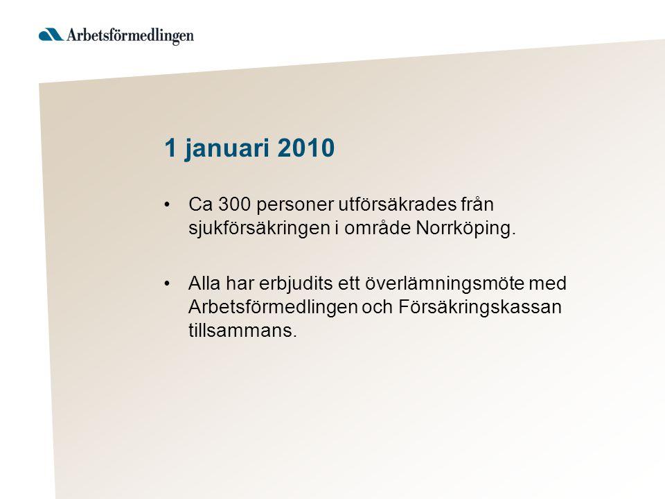 1 januari 2010 Ca 300 personer utförsäkrades från sjukförsäkringen i område Norrköping.
