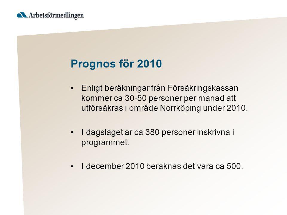 Prognos för 2010 Enligt beräkningar från Försäkringskassan kommer ca 30-50 personer per månad att utförsäkras i område Norrköping under 2010.