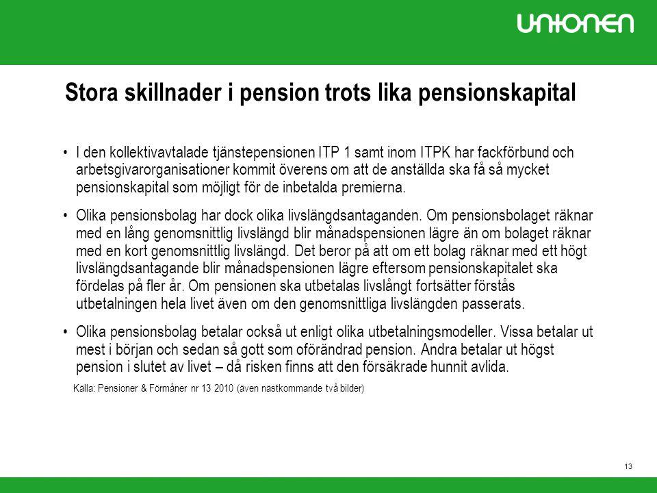Stora skillnader i pension trots lika pensionskapital