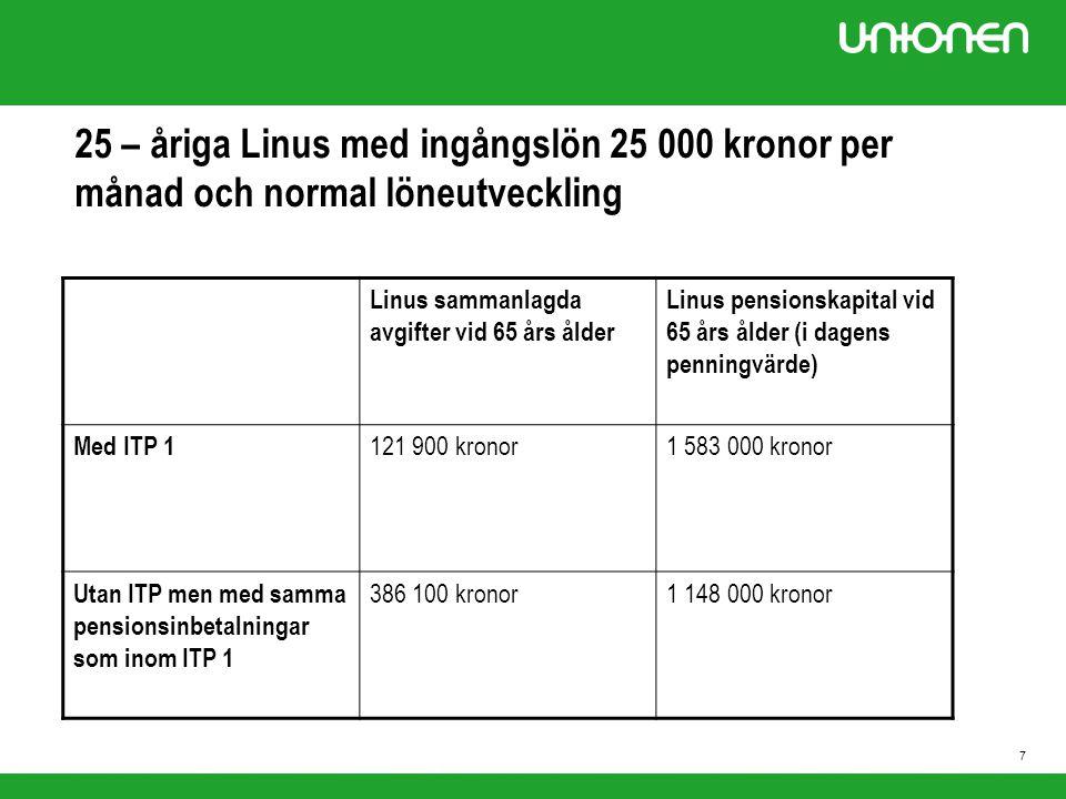 25 – åriga Linus med ingångslön 25 000 kronor per månad och normal löneutveckling