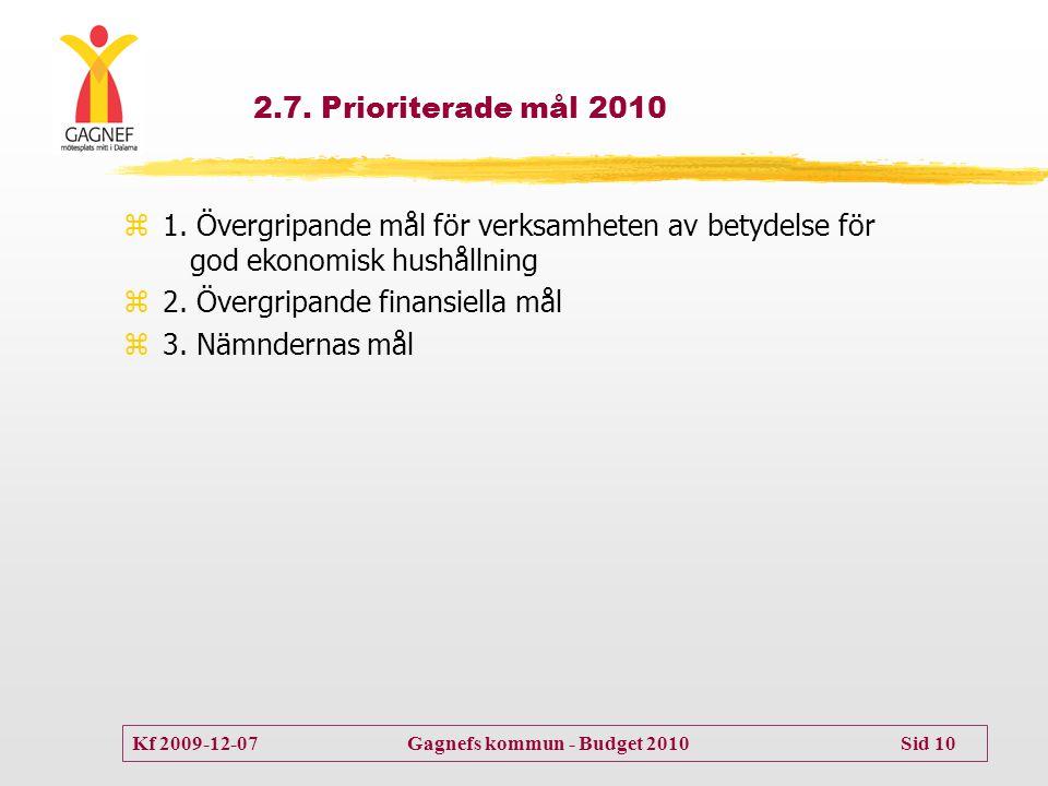 2.7. Prioriterade mål 2010 1. Övergripande mål för verksamheten av betydelse för god ekonomisk hushållning.