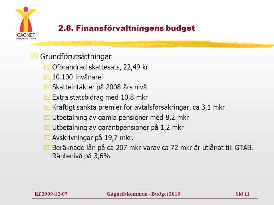 2.8. Finansförvaltningens budget