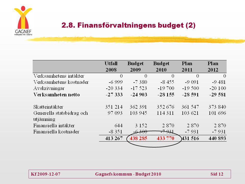 2.8. Finansförvaltningens budget (2)