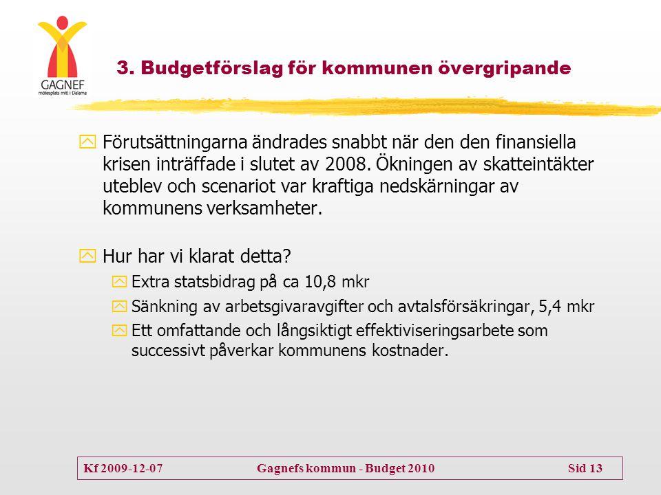 3. Budgetförslag för kommunen övergripande