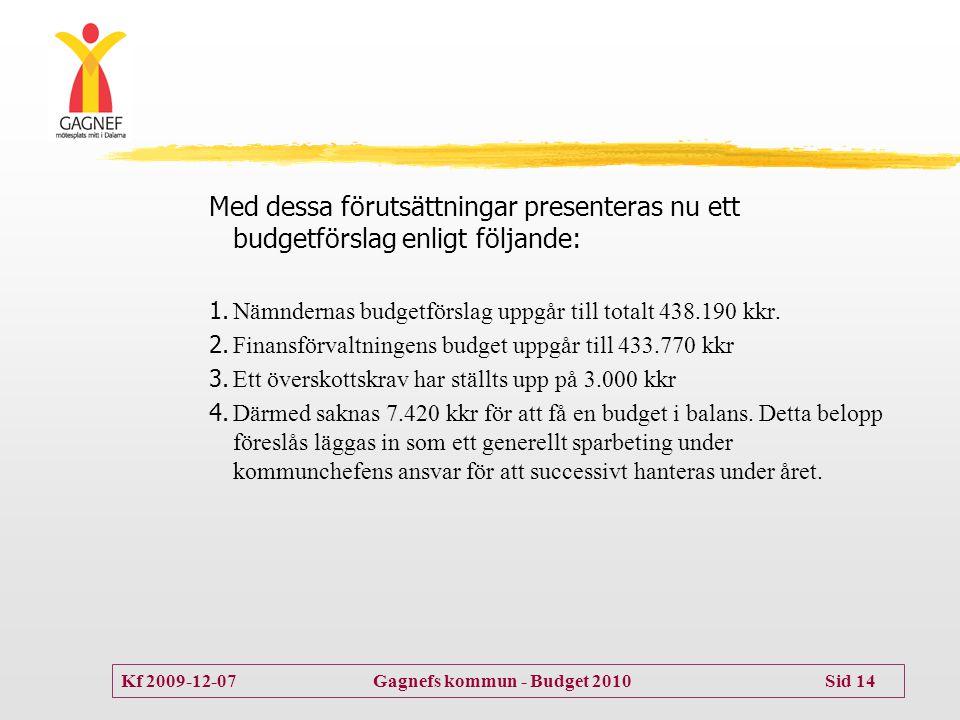 Med dessa förutsättningar presenteras nu ett budgetförslag enligt följande: