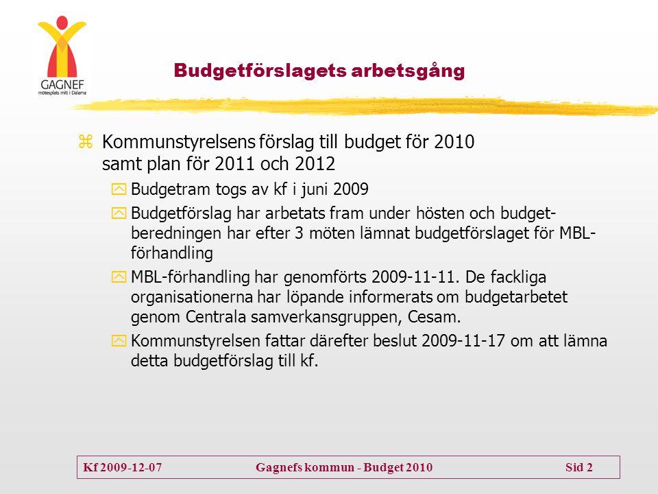 Budgetförslagets arbetsgång