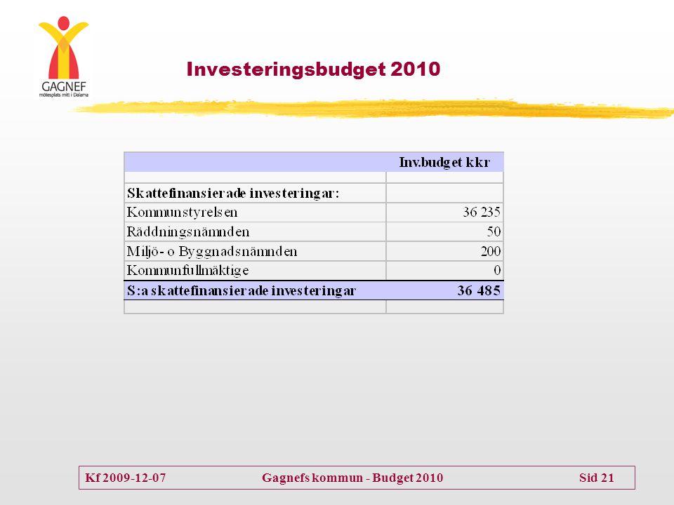 Investeringsbudget 2010