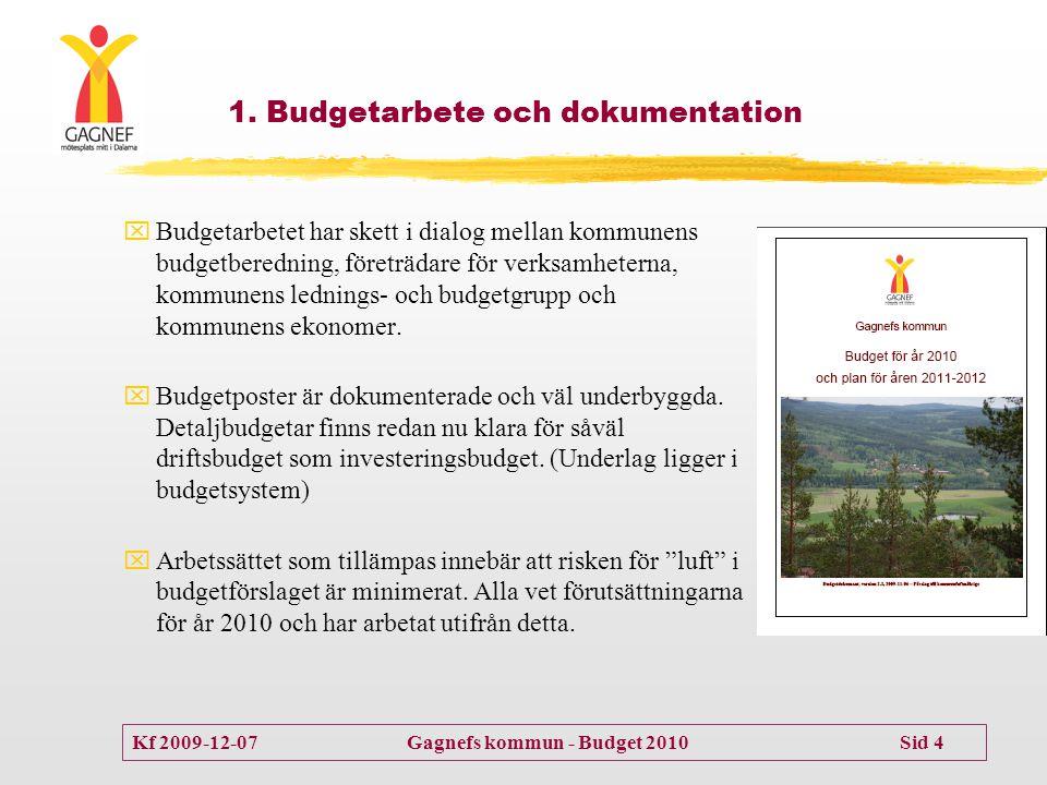 1. Budgetarbete och dokumentation