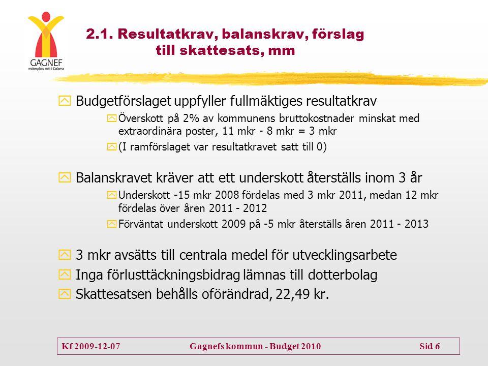 2.1. Resultatkrav, balanskrav, förslag till skattesats, mm