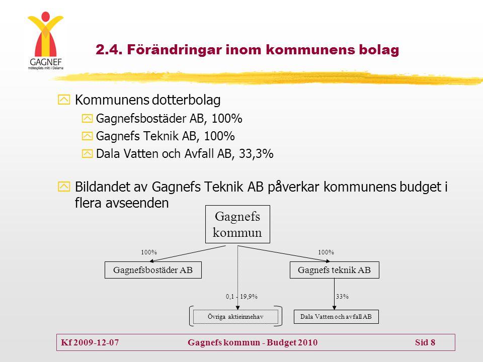 2.4. Förändringar inom kommunens bolag