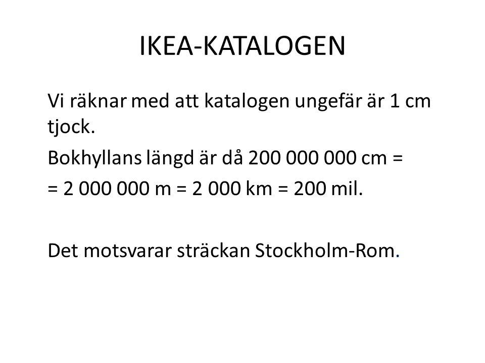 IKEA-KATALOGEN
