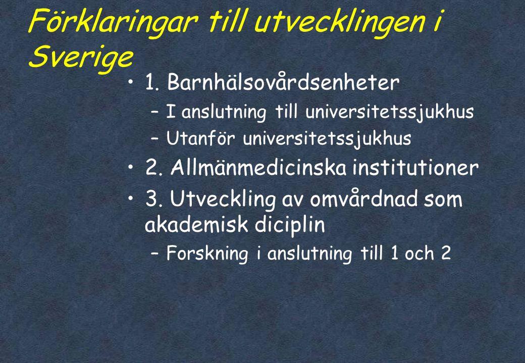 Förklaringar till utvecklingen i Sverige