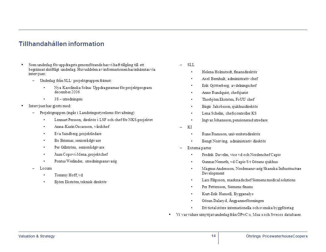 Tillhandahållen information