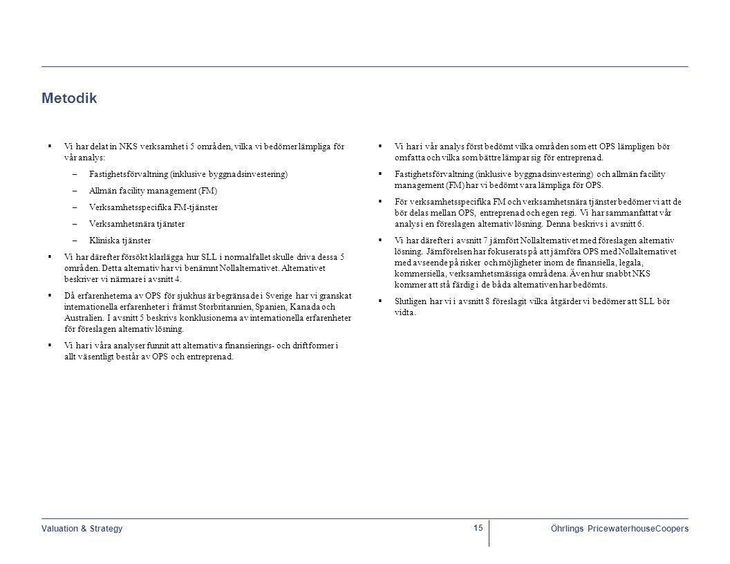 Metodik Vi har delat in NKS verksamhet i 5 områden, vilka vi bedömer lämpliga för vår analys: Fastighetsförvaltning (inklusive byggnadsinvestering)
