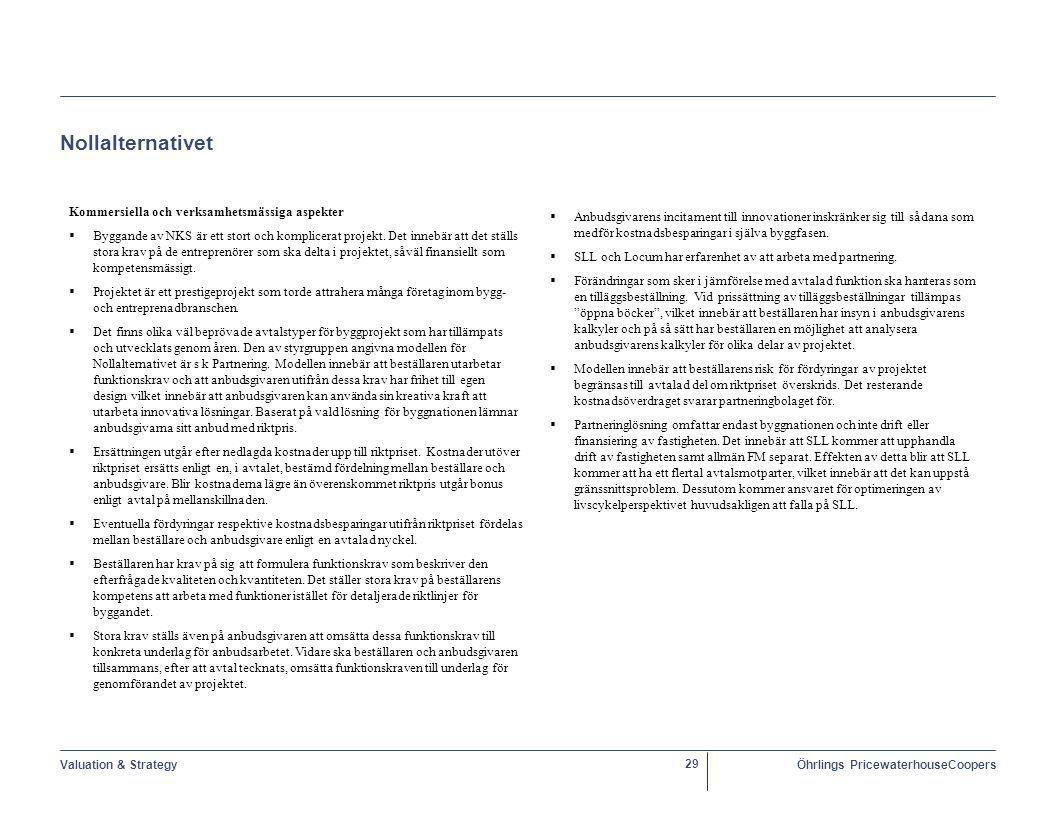 Nollalternativet Kommersiella och verksamhetsmässiga aspekter.
