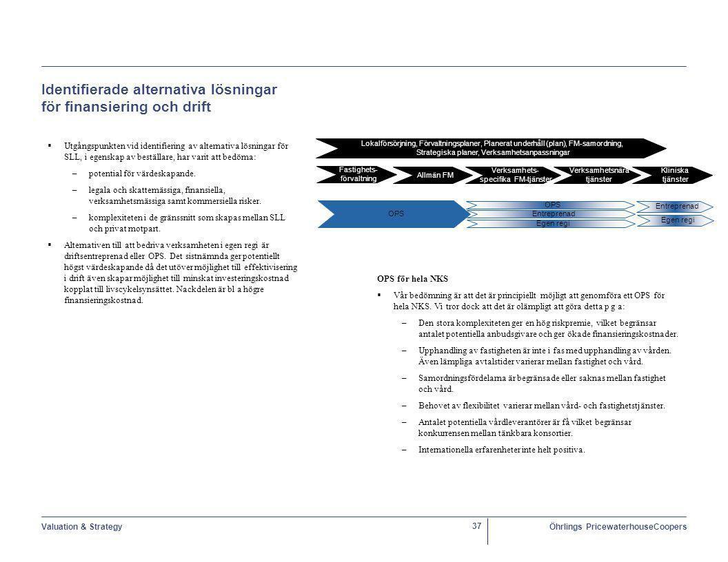 Identifierade alternativa lösningar för finansiering och drift