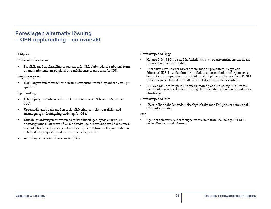 Föreslagen alternativ lösning – OPS upphandling – en översikt