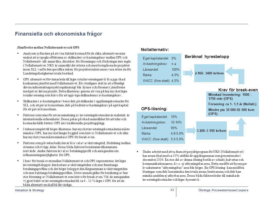 Finansiella och ekonomiska frågor
