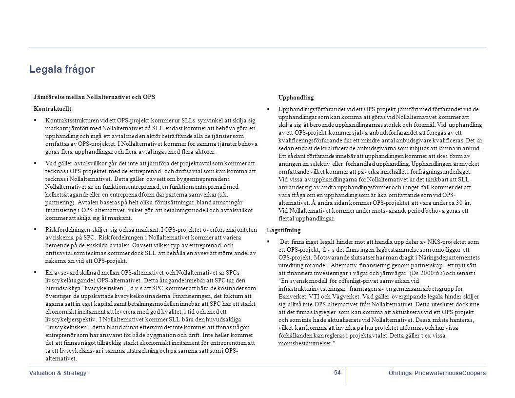 Legala frågor Jämförelse mellan Nollalternativet och OPS Upphandling