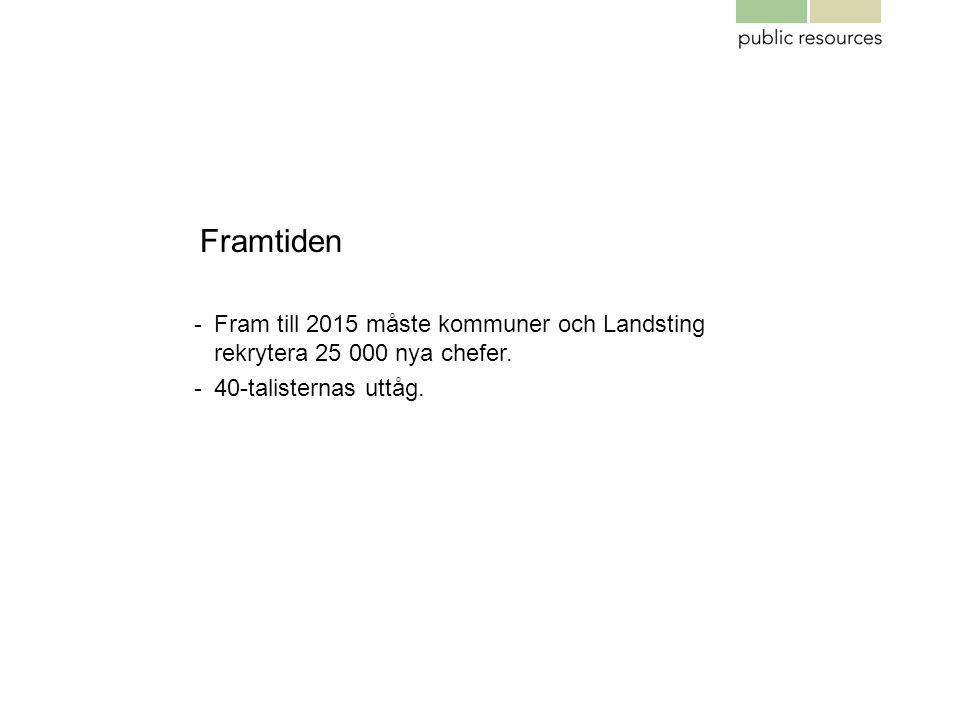Framtiden Fram till 2015 måste kommuner och Landsting rekrytera 25 000 nya chefer.