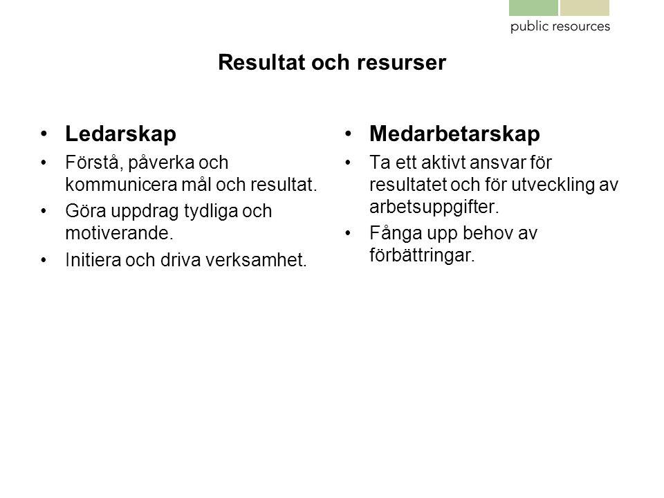 Resultat och resurser Ledarskap Medarbetarskap