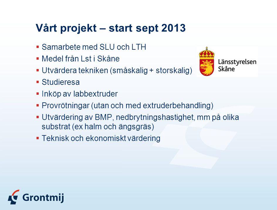 Vårt projekt – start sept 2013