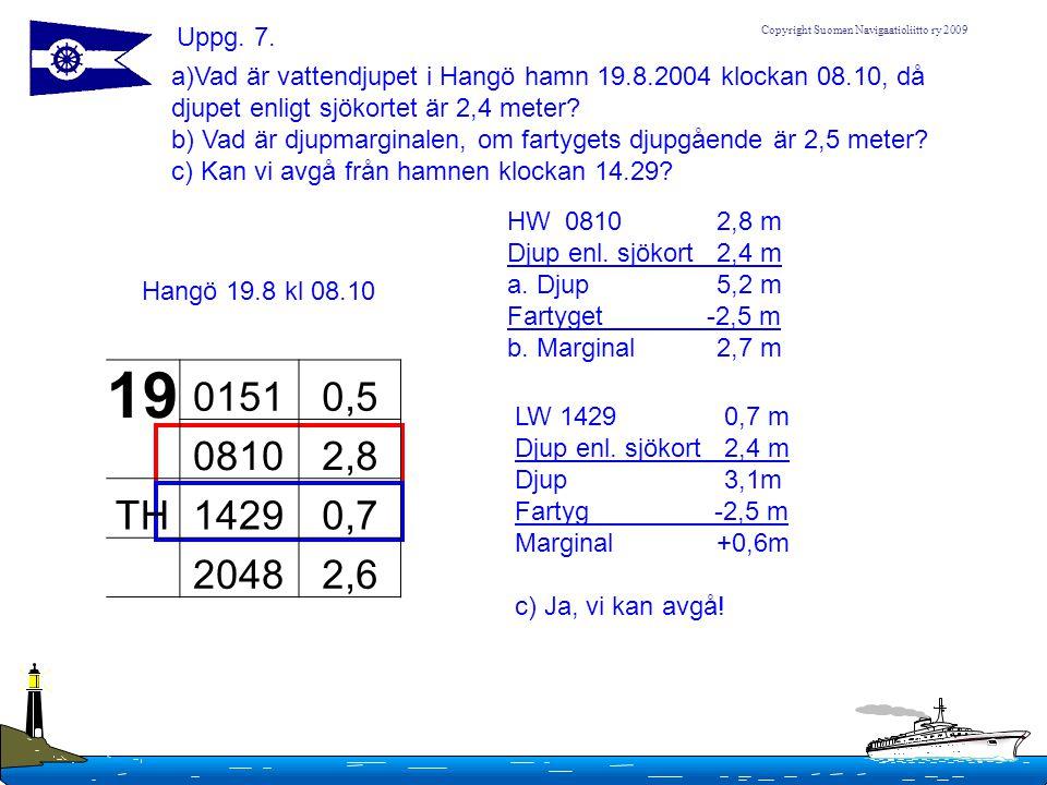 Uppg. 7. a)Vad är vattendjupet i Hangö hamn 19.8.2004 klockan 08.10, då djupet enligt sjökortet är 2,4 meter