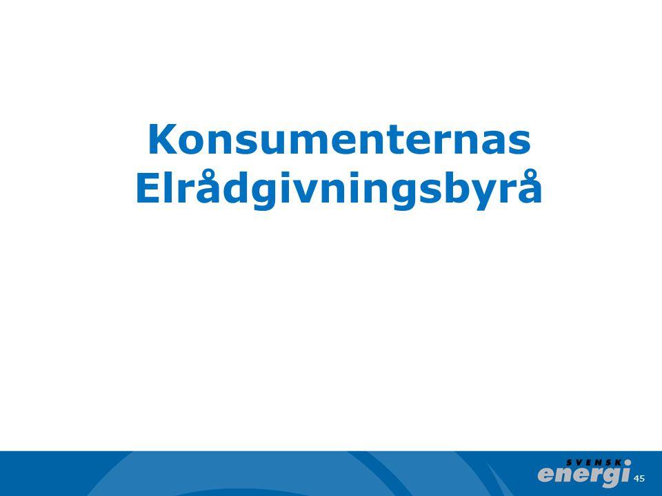 Konsumenternas Elrådgivningsbyrå