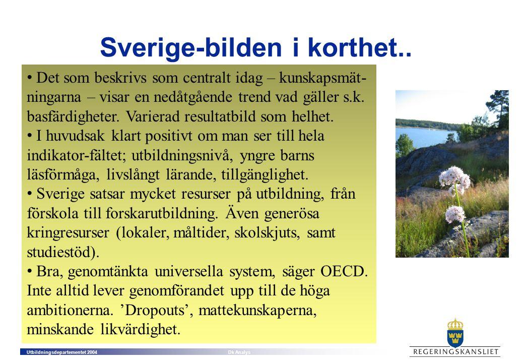 Sverige-bilden i korthet..