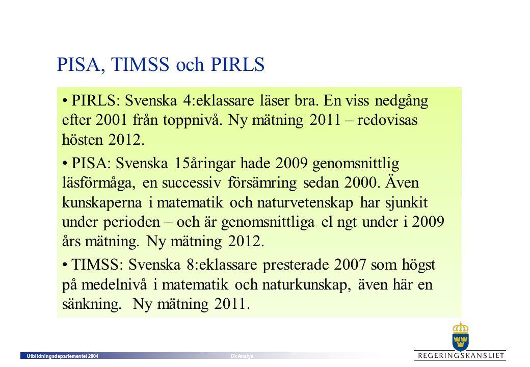 PISA, TIMSS och PIRLS PIRLS: Svenska 4:eklassare läser bra. En viss nedgång efter 2001 från toppnivå. Ny mätning 2011 – redovisas hösten 2012.
