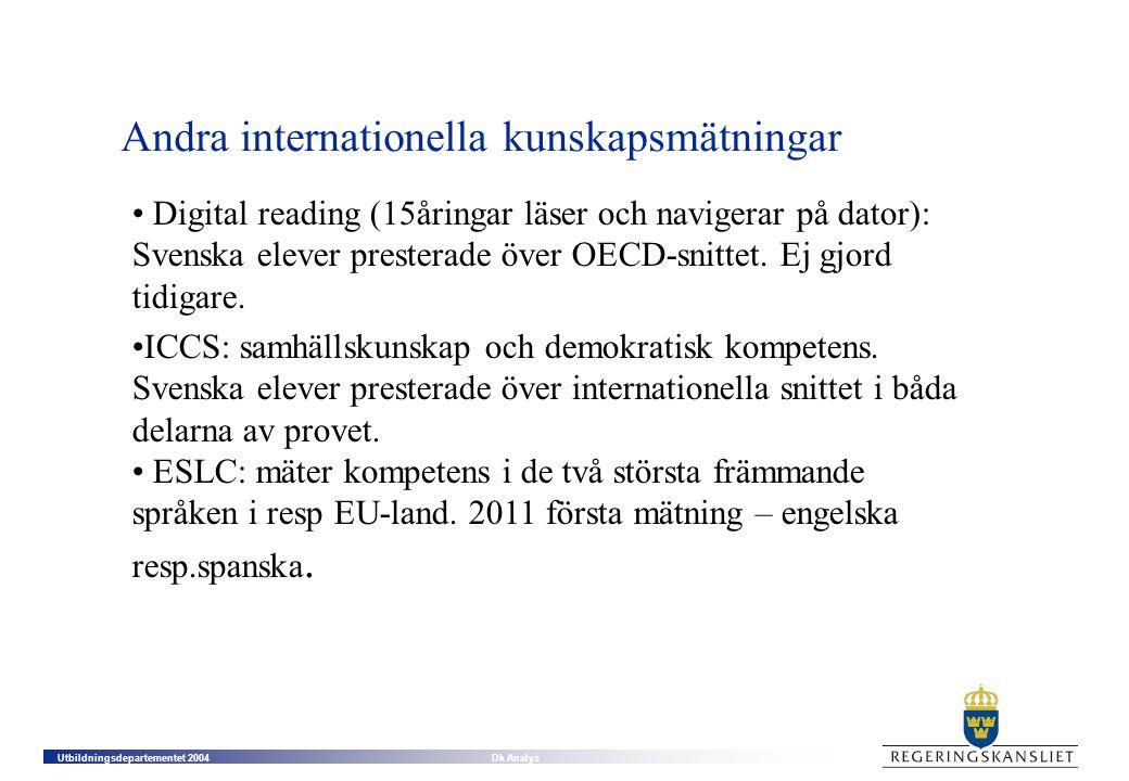 Andra internationella kunskapsmätningar