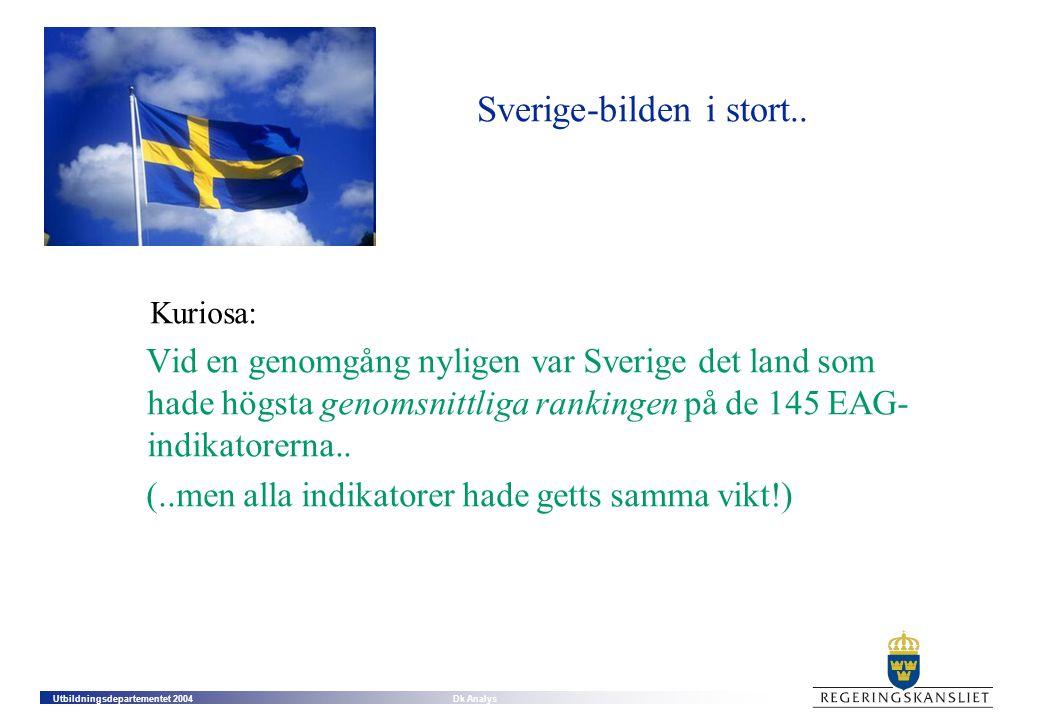 Sverige-bilden i stort..