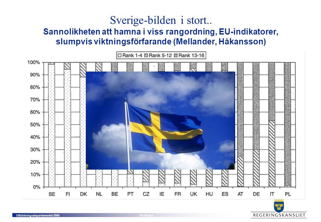 Sverige-bilden i stort