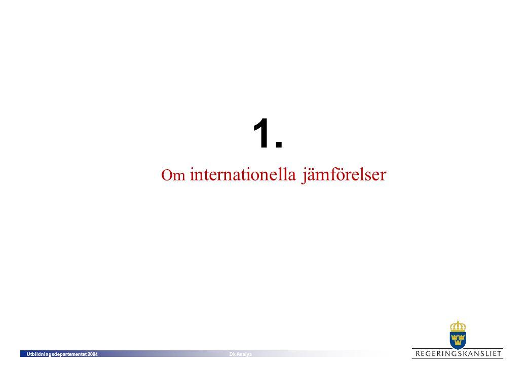 1. Om internationella jämförelser