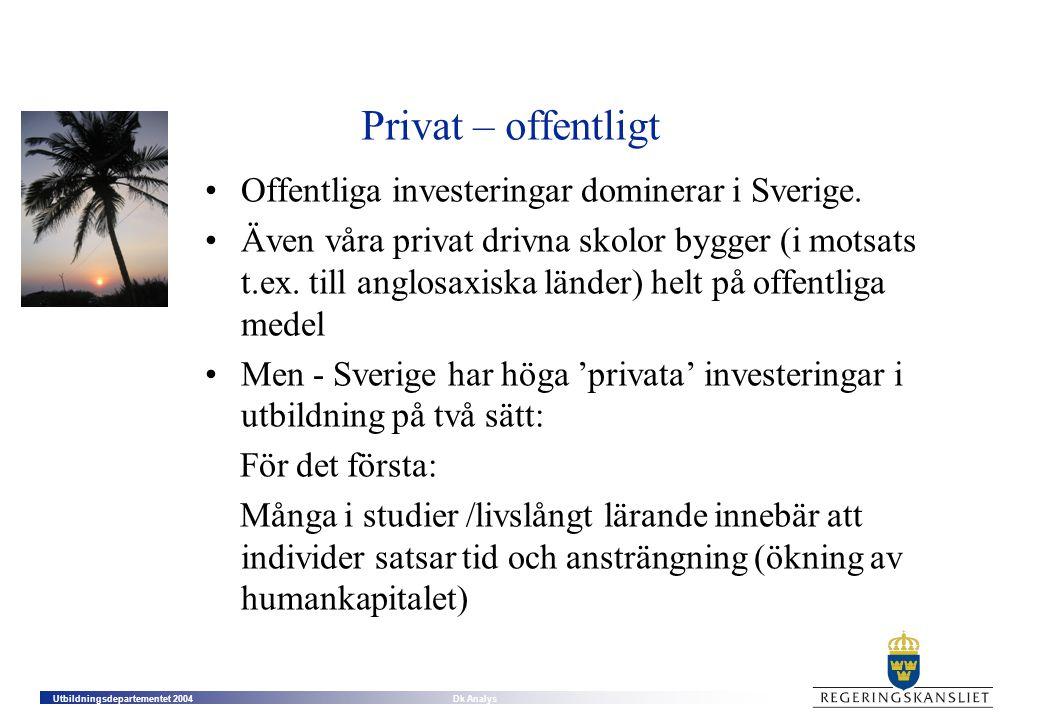 Privat – offentligt Offentliga investeringar dominerar i Sverige.