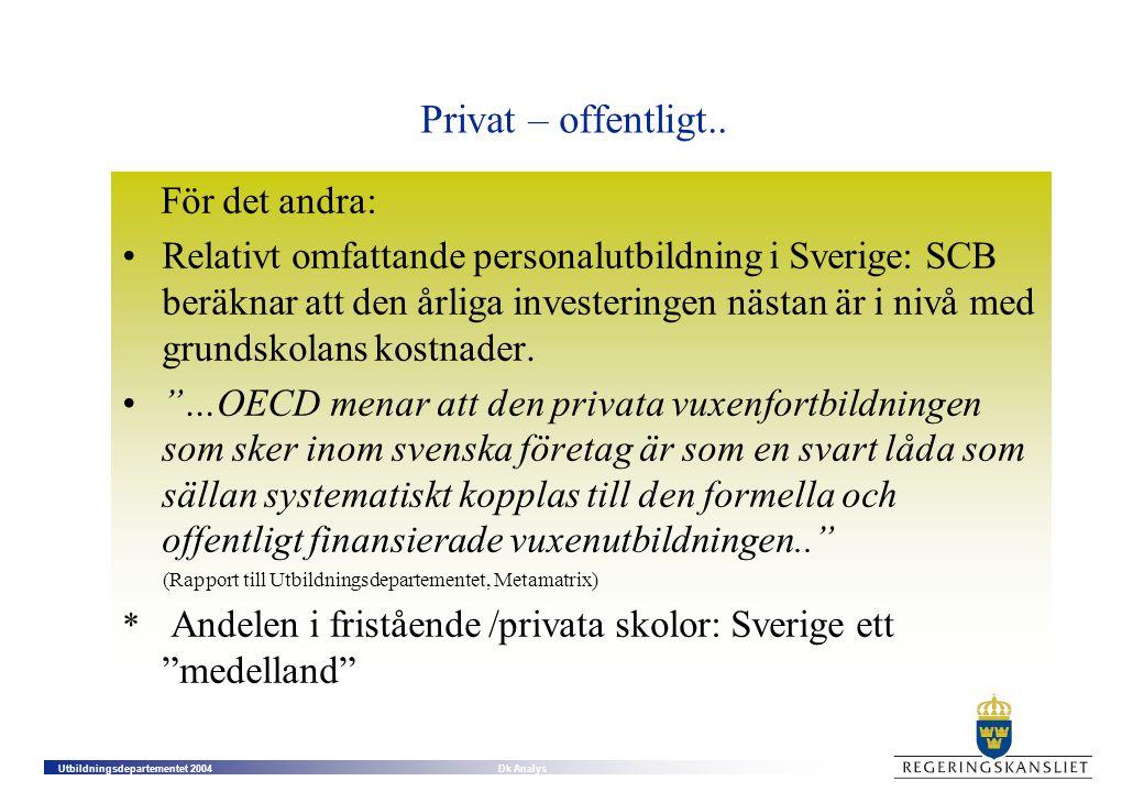 Privat – offentligt.. För det andra: