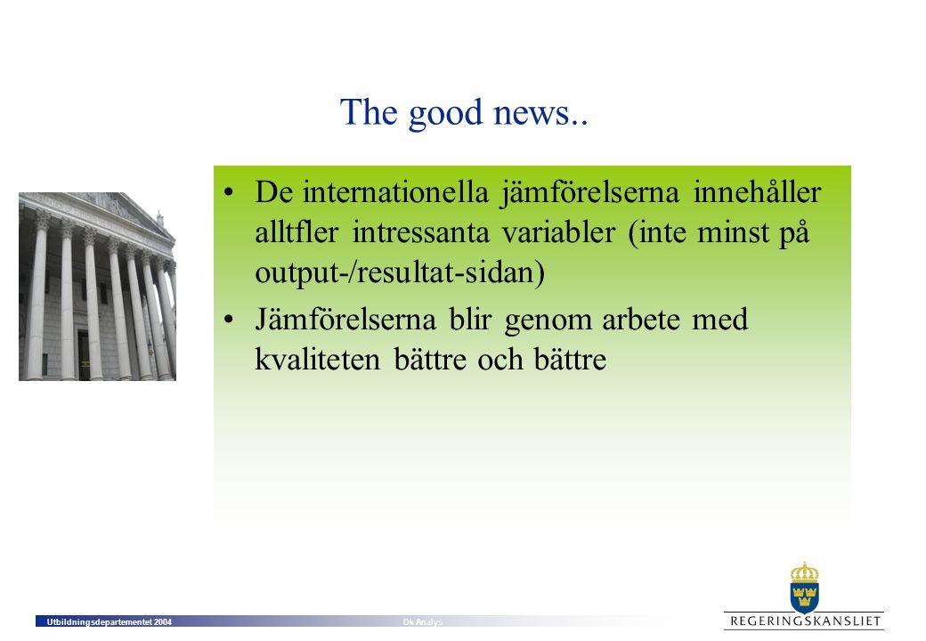 The good news.. De internationella jämförelserna innehåller alltfler intressanta variabler (inte minst på output-/resultat-sidan)