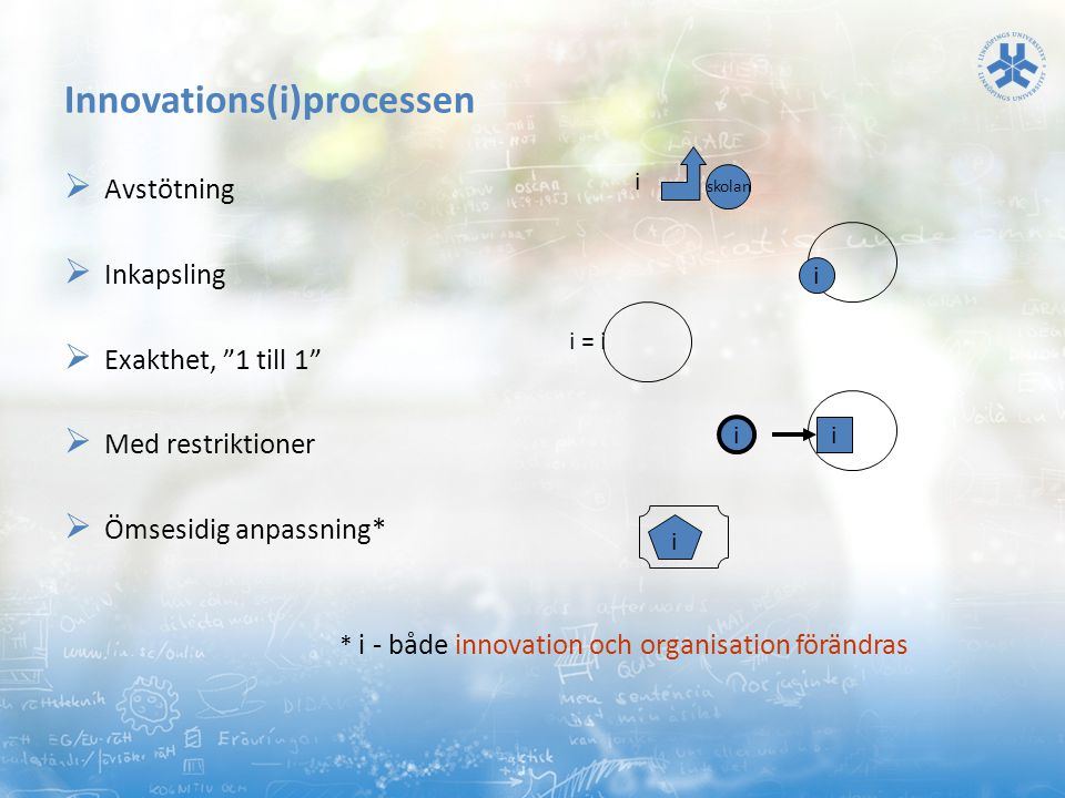 Innovations(i)processen