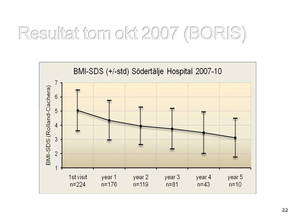 Resultat tom okt 2007 (BORIS)