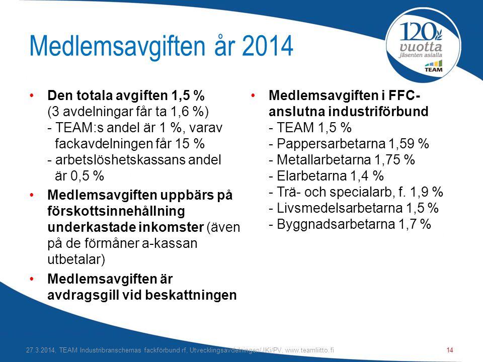 Medlemsavgiften år 2014