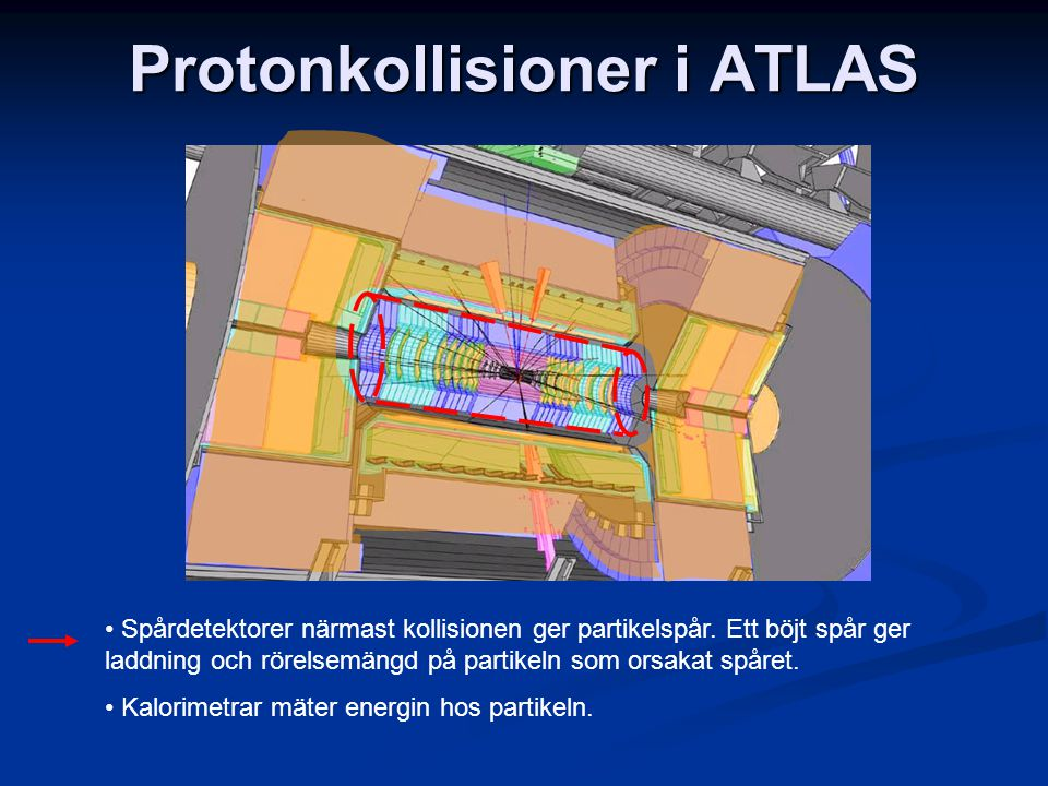 Protonkollisioner i ATLAS
