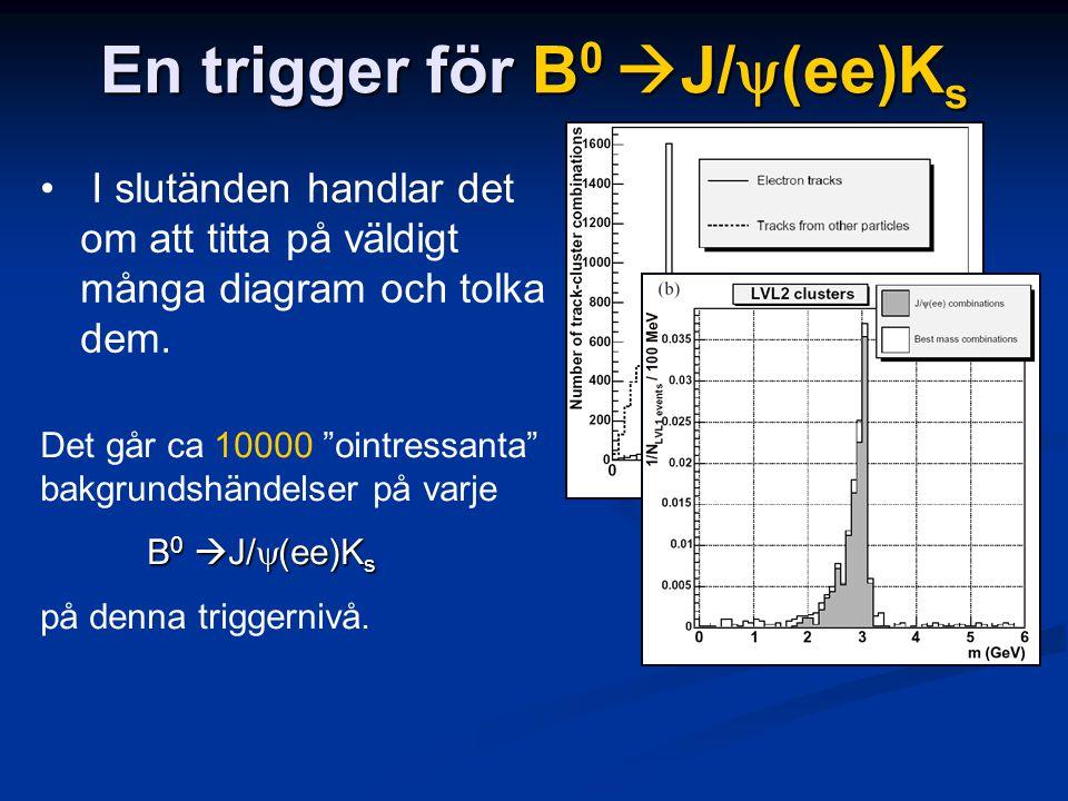 En trigger för B0 J/(ee)Ks