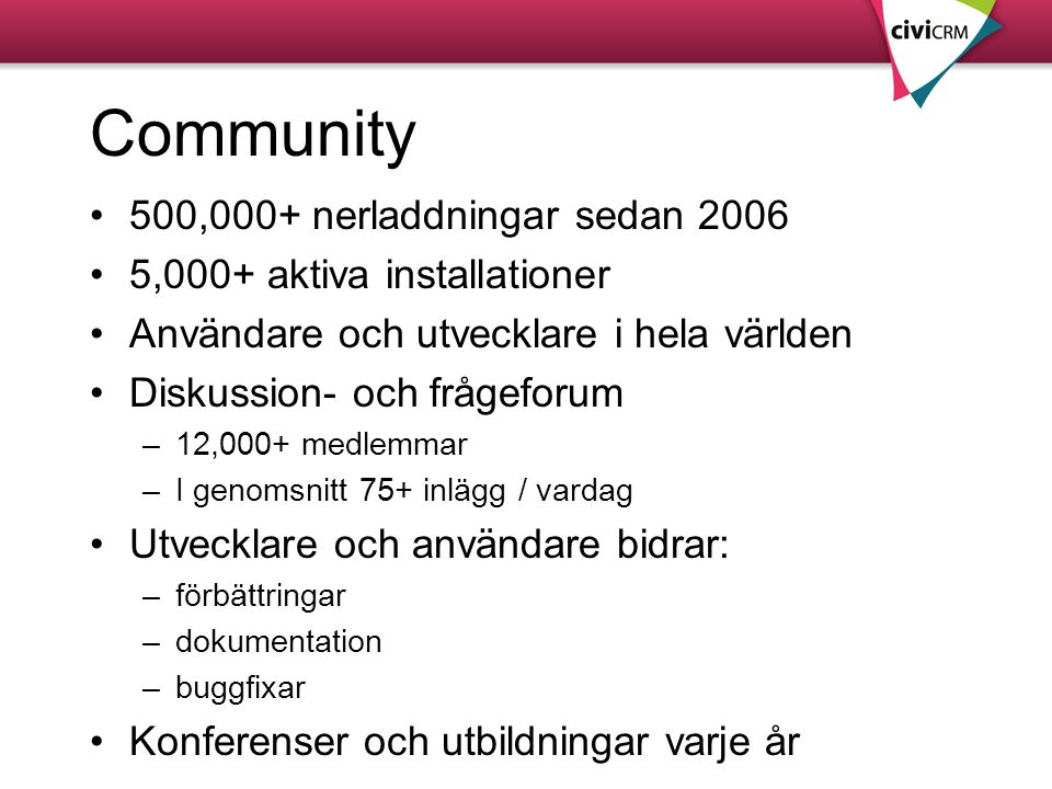 Community 500,000+ nerladdningar sedan 2006