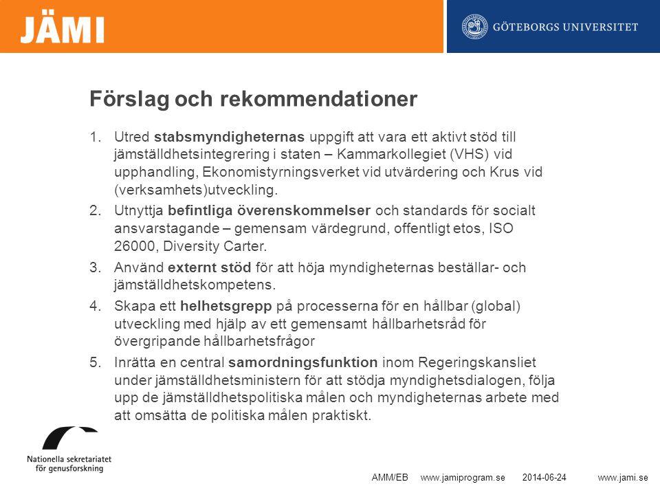 Förslag och rekommendationer