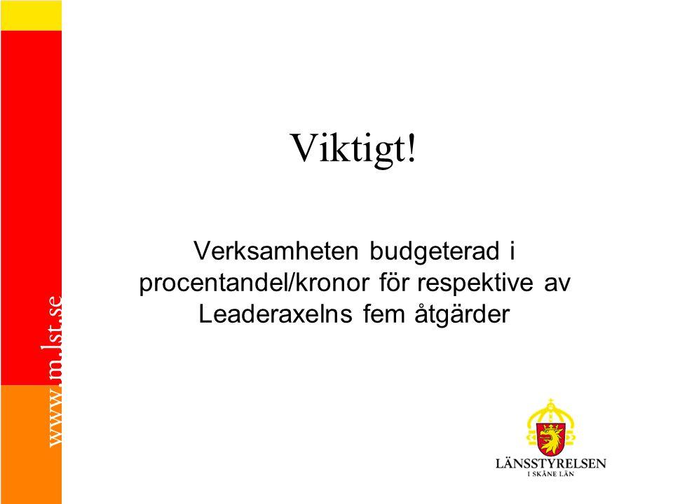 Viktigt! Verksamheten budgeterad i procentandel/kronor för respektive av Leaderaxelns fem åtgärder