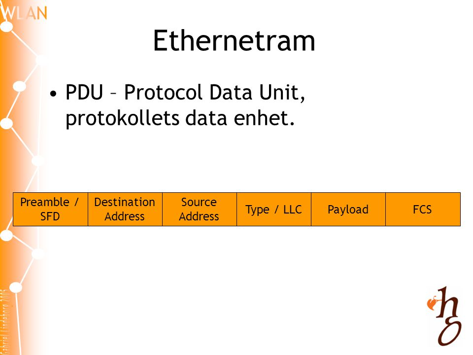 Ethernetram PDU – Protocol Data Unit, protokollets data enhet.